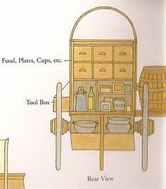 Image result for chuck wagon plans