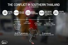 Forgotten Conflicts, Part 3 — IRIN