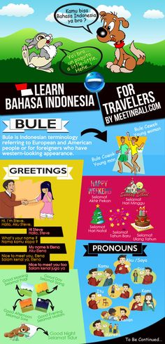 Learn Bahasa Indonesia Online For Travelers. I created this thread for those who…