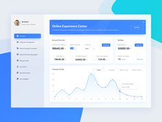 A background financial management system, hope you like~ Wireframe Design, Design Ios, Interface Design, Site Design, User Interface, Web Dashboard, Ui Web, Dashboard Design, Design Thinking