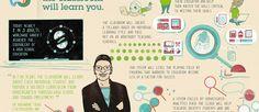 5 inovações que mudarão o mundo