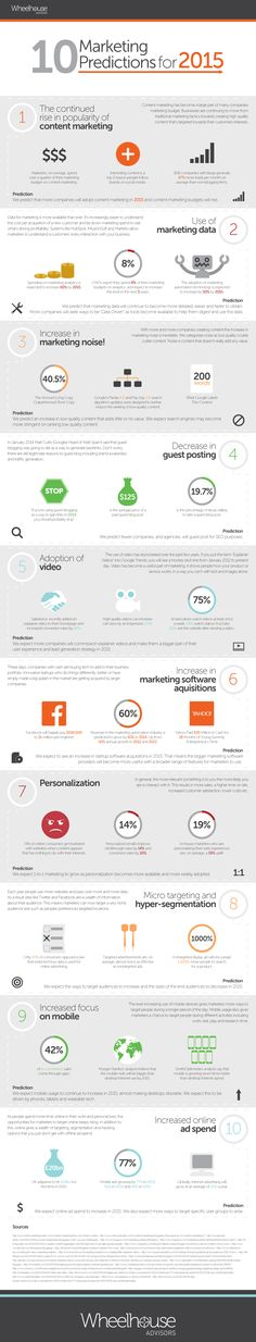 Ten Marketing Predictions for 2015 #infographic #CM #data #noise #guestposting #video #personalization #hypersegmentation #mobile