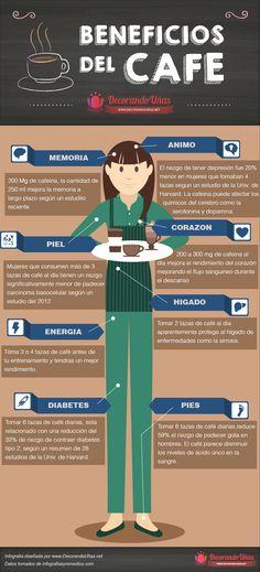 Infografía: Los Beneficios del café de pies a cabeza - http://xn--decorandouas-jhb.net/infografia-beneficios-del-cafe/