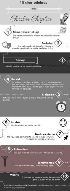 10 citas célebres de Charles Chaplin. #infografia  Ideas Desarrollo Personal para www.masymejor.com