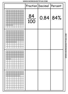 Fractions, Decimals,Percents