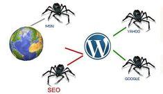 Optimizacija WordPress sajta Danas je WordPress postao vrlo popularan način izrade sajtova ali isto tako i seo optimizacije. Iako je prilikom njegovih prvih pojavljivanja bio namenjen uglavnom blogerima, danas ima mnogo širu upotrebu iz razloga što je rad na ovoj platformi vrlo jednostavan dok istovremeno ima neverivatne mogućnosti kada je u pitanju optimizacija sajta. Investicija […] Чланак Optimizacija WordPress sajta се појављује прво на Optimizacija sajta. Seo, Wordpress