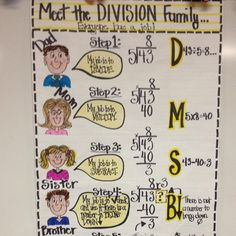 Today, I will be starting my long division unit. I have many struggling mathematicians and need to find ways to help them grasp this new. Teaching Division, Math Division, Teaching Math, Division Activities, Kindergarten Math, Math Charts, Math Anchor Charts, Division Anchor Chart, Colegio Ideas