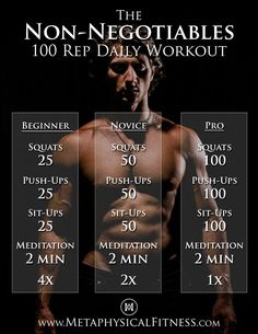 The Non-Negotiable Daily Bodyweight Circuit Workout 100 Reps of Squats, Push-Ups and Sit-Ups + Meditation for Beginner, Novice and Pro Levels.