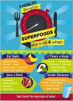 Eat healthy super food...