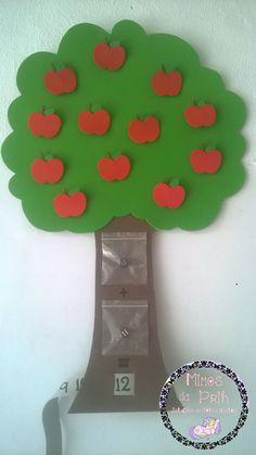 Cartaz Educativo Árvore da Soma