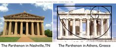 The proportions of the Parthenon follow the Golden Ratio. Parthenon Nashville, Golden Ratio, Maths, Angles, Art History, Greece, Louvre, Building, Travel