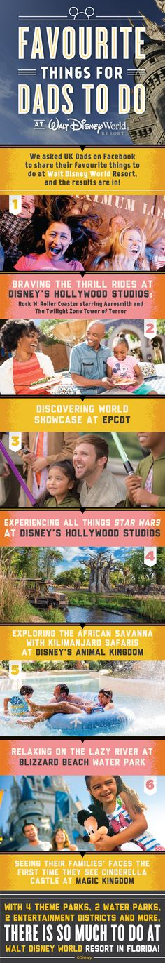 From big thrill rides to relaxing on the Lazy River, check out our top things for Dads at Walt Disney World Resort – as voted for by UK Dads on Facebook!