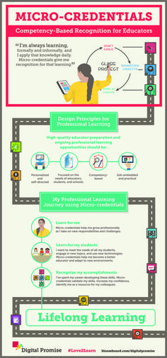 Educational : Micro-credentials: Competence-Based Recognition for Educators Infographic  e-Learning Infographics