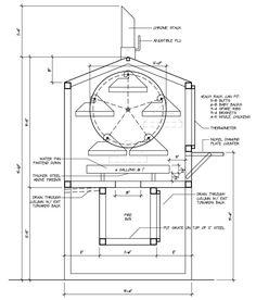 bbq smoker trailer plans | eBay