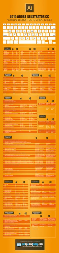 2015 Illustrator Keyboard Shortcuts Cheat Sheet