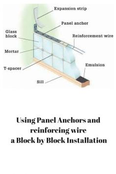 Learn how to properly anchor a glass block wall when a block by block installation is required in this post - http://blog.innovatebuildingsolutions.com/2014/07/12/glass-block-wall-sturdy/
