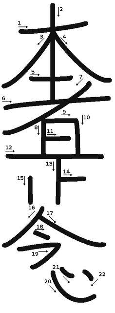 Symbole du reiki Usui, hon sha ze sho nen