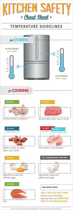 Kitchen Safety: Cooking and Food Storage temperature guidelines #foodsafety