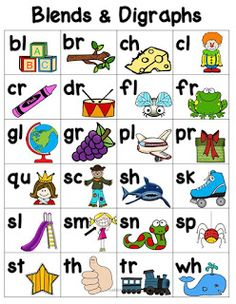 Blends and Digraphs anchor chart for students. Great for guided reading small group activities, reading interventions, and writing folders! kindergarten, first grade, second grade Kindergarten Language Arts, Kindergarten Literacy, Early Literacy, Word Work Activities, Phonics Activities, Phonics Lessons, Language Activities, Teaching Phonics, Teaching Reading