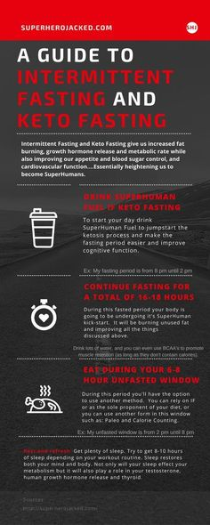 Intermittent Fasting Infographic and Guide