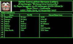 Info terbaru di Bintang Lima Community  Latihan Bersama (Latber) Rutin Edisi : Rabu, 15 Nopember 2017  https://paper.li/f-1510172657