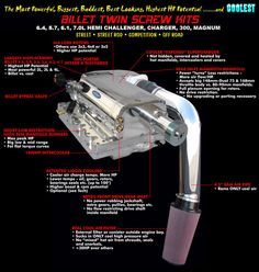 100 Best Dodge Ram Ideas Dodge Ram Dodge Ram 1500 Dodge
