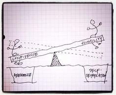 A balança de confiança e humildade