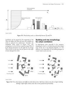 Designing High - Density Cities by Filipe Silva - issuu Cities, Concept, How To Plan, Design, City