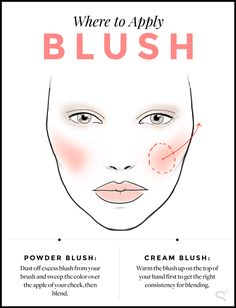 Maybe you're wondering why your face shape matters when it comes to blush. Keywords: Blush Make Up For Ever Make Up For Ever HD Cream Blush blush placement face shape blush.