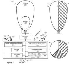 A diagram for the hardware of the control panel in the balloons. Miles Apart, The 100, Led, Control Panel, Google, Projects, Balloons, December, Diagram