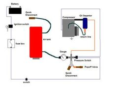 jeep grand cherokee wiring diagram nilza net jeep