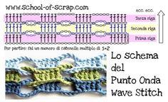 Watch This Video Beauteous Finished Make Crochet Look Like Knitting (the Waistcoat Stitch) Ideas. Amazing Make Crochet Look Like Knitting (the Waistcoat Stitch) Ideas. Bead Crochet, Crochet Motif, Crochet Flowers, Crochet Hooks, Double Crochet, Crochet Stitches Patterns, Crochet Designs, Stitch Patterns, Knitting Patterns