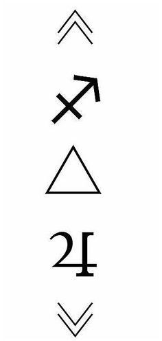 Sagittarius tattoo symbols (from original source with all others also listed) - Tattoo, Tattoo ideas, Tattoo shops, Tattoo actor, Tattoo art Leo Tattoos, Zodiac Tattoos, Symbol Tattoos, Arrow Tattoos, Body Art Tattoos, Tattos, Sagittarius Symbol, Sagittarius Tattoo Designs, Virgo Constellation Tattoo