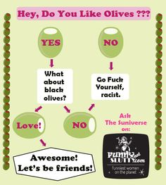 Olives Infographic on Funny not Slutty by @The Suniverse