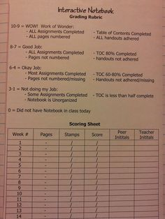 Interactive Notebook: grading rubric and table of contents. good start for any journal grading rubric. 6th Grade Science, 8th Grade Math, Middle School Science, Ninth Grade, Seventh Grade, Interactive Student Notebooks, Science Notebooks, Science Books, Interactive Notebooks