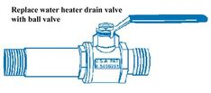 How to replace water heater drain valve Building A Small Cabin, Water Heater Service, Diy Heater, Basement Inspiration, Winter House, Home Repair, Plumbing, Cleaning Hacks, Handy Man