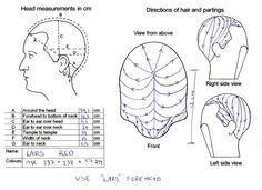 wig measurement chart  http://www.makeup-fx.com/webshop/images/examples/example1.jpg