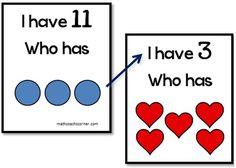 Subitizing: Instantly Recognizing Quantities - Math Coach's Corner