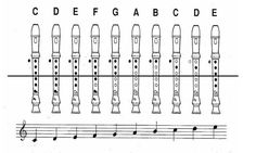 recorder finger positions - Google Search