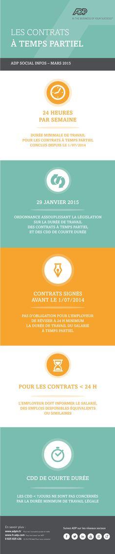 Le contrat de #travail à temps partiel. #RH #Emploi