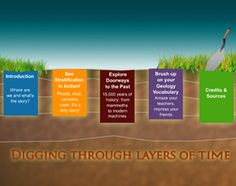 This activity focuses onTexas history and science by digging through the layers of time in order to research events in history. Shows how the Texas environment influenced where people settled and how it changed over time.