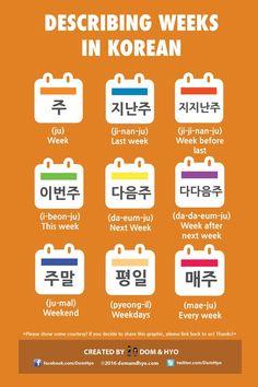 Educational infographic : Describing weeks in Korean. Educational infographic : Describing weeks in Korean Learn Basic Korean, How To Speak Korean, Korean Words Learning, Japanese Language Learning, Learn Hangul, Korean Writing, Korean Phrases, Korean Slang, Korean Alphabet