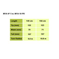 Nya N5 w. MYA 10 PR Size chart Head Skis, Skiing, Size Chart, Pure Products, Crows, Lotus, Black, Spoon, Ski