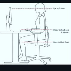 Be Mindful of #Posture – Try not to hunch over at your desk, and don't be afraid to overemphasize posture at times. #Eye problems are no fun to deal with, but eye AND back problems are even worse. #PrateEye