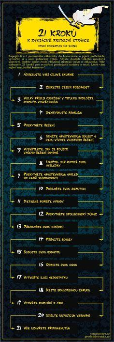 21 kroku k zabijacke prodejni strance - infografika