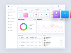 Dashboard Design Disapa designed by Ashraf Hossain. Connect with them on Dribbble; the global community for designers and creative professionals. Data Dashboard, Dashboard Interface, Dashboard Design, User Interface Design, Wireframe Design, Ui Ux Design, Flat Design, Design Websites, Infographics Design