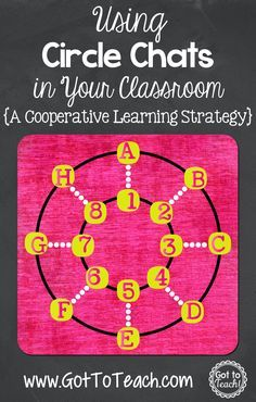 Circle Chats: A Cooperative Learning Strategy {Post 3 of 5}. Great way to have students discuss topics within a novel/story.