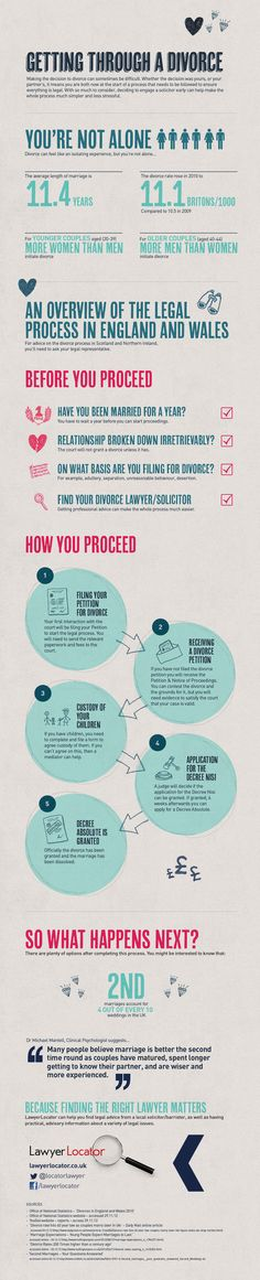 An overview of the legal process and steps involved in getting through a divorce. Statistics about marriage breakdowns from 2011 are included, as well