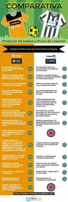 Producer de BeBee vs Pulse de LinkedIn #infografia