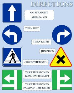Some of the road signs.